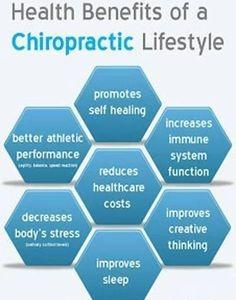 Health Benefits Of Chiropractic